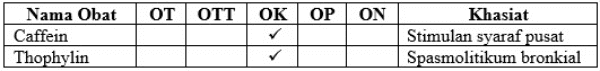 Klarifikasi Obat Resep Kapsul